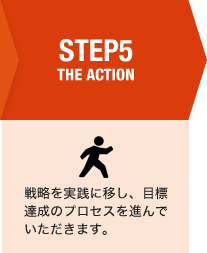STEP5 THE ACTION 戦略を実践に移し、目標達成のプロセスを進んでいただきます。